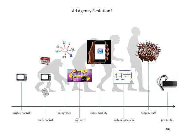 Ad-Agency-Evolution
