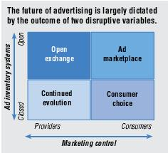 IBM_End-of-advertising_Chart